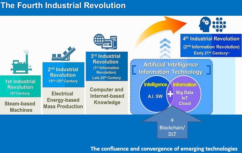 4th-industrial-revolution-graphics