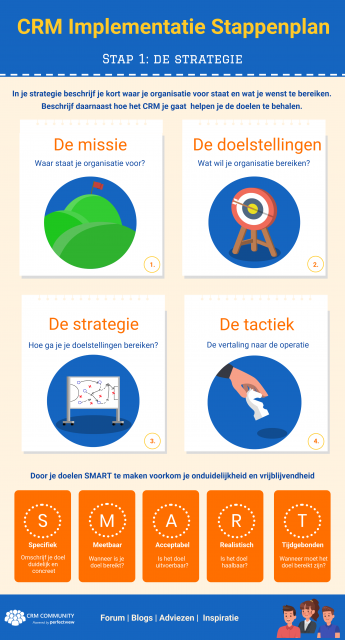 CRM Implementatie Stappenplan: de strategie