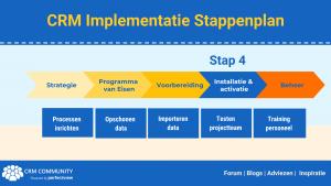 CRM Implementatie Stappenpland - 4. Installatie en activatie