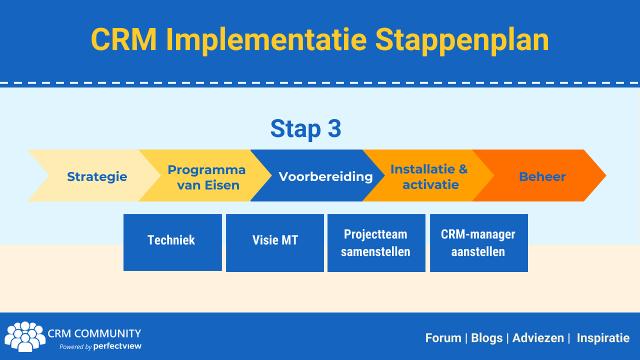 CRM Implementatie stappenplan - 3. de voorbereiding